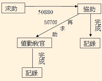 电路 电路图 电子 设计 素材 原理图 334_264